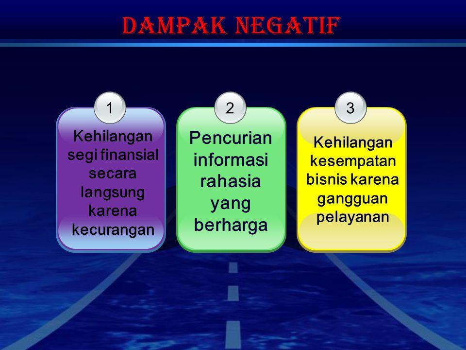 Dampak Negatif Pencurian informasi rahasia yang berharga 1 2 3