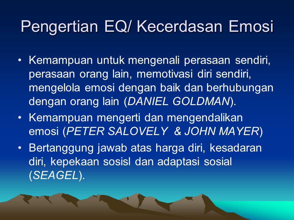 Pengertian EQ/ Kecerdasan Emosi