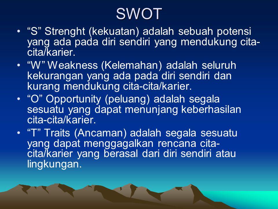 SWOT S Strenght (kekuatan) adalah sebuah potensi yang ada pada diri sendiri yang mendukung cita-cita/karier.
