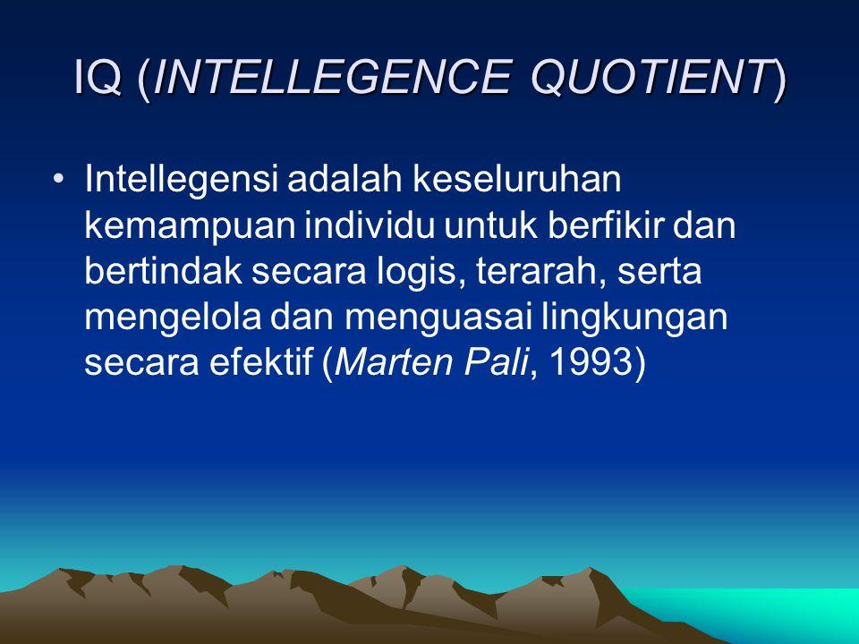 IQ (INTELLEGENCE QUOTIENT)