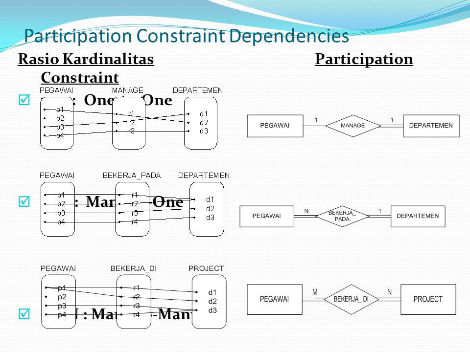 Participation Constraint Dependencies