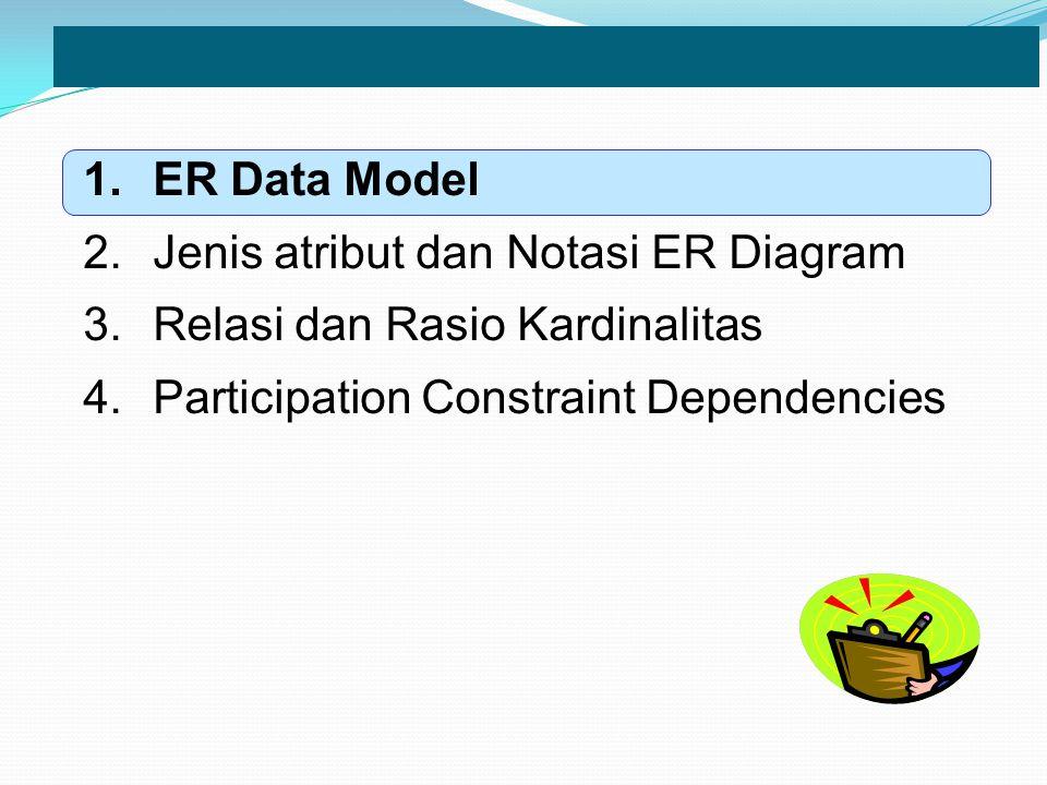 Lessons ER Data Model Jenis atribut dan Notasi ER Diagram