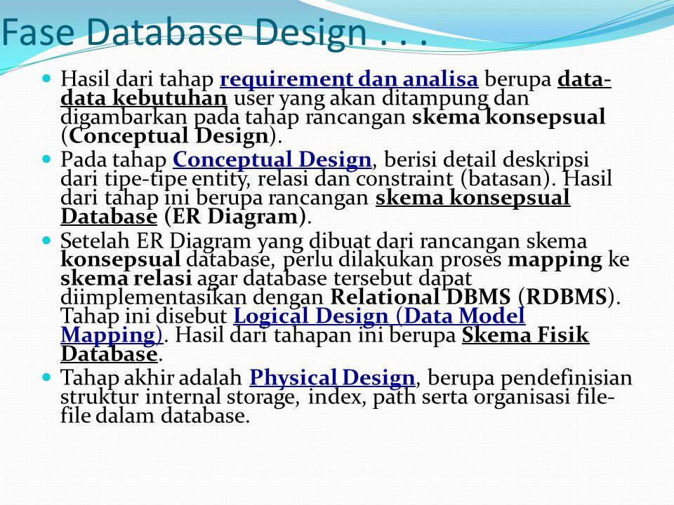 Fase Database Design . . .