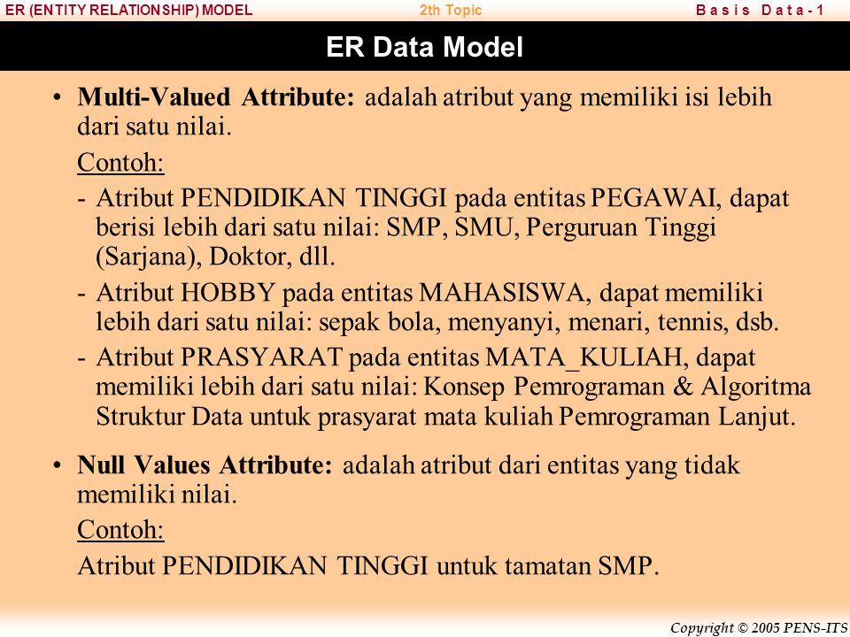 ER Data Model Multi-Valued Attribute: adalah atribut yang memiliki isi lebih dari satu nilai. Contoh: