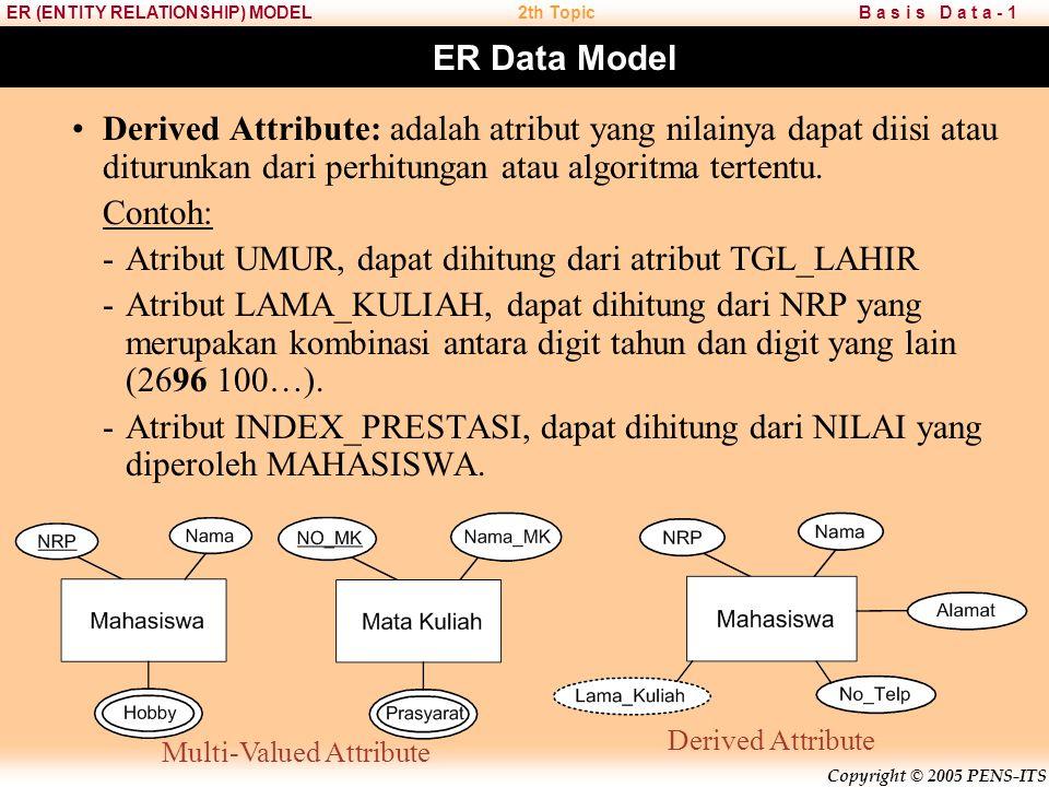 - Atribut UMUR, dapat dihitung dari atribut TGL_LAHIR