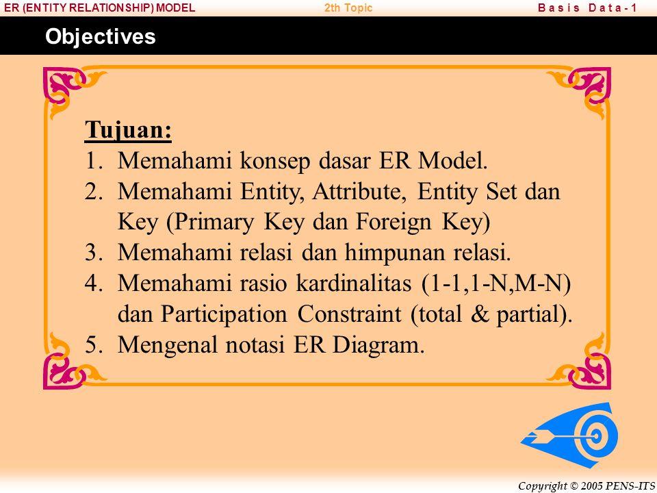 Memahami konsep dasar ER Model.
