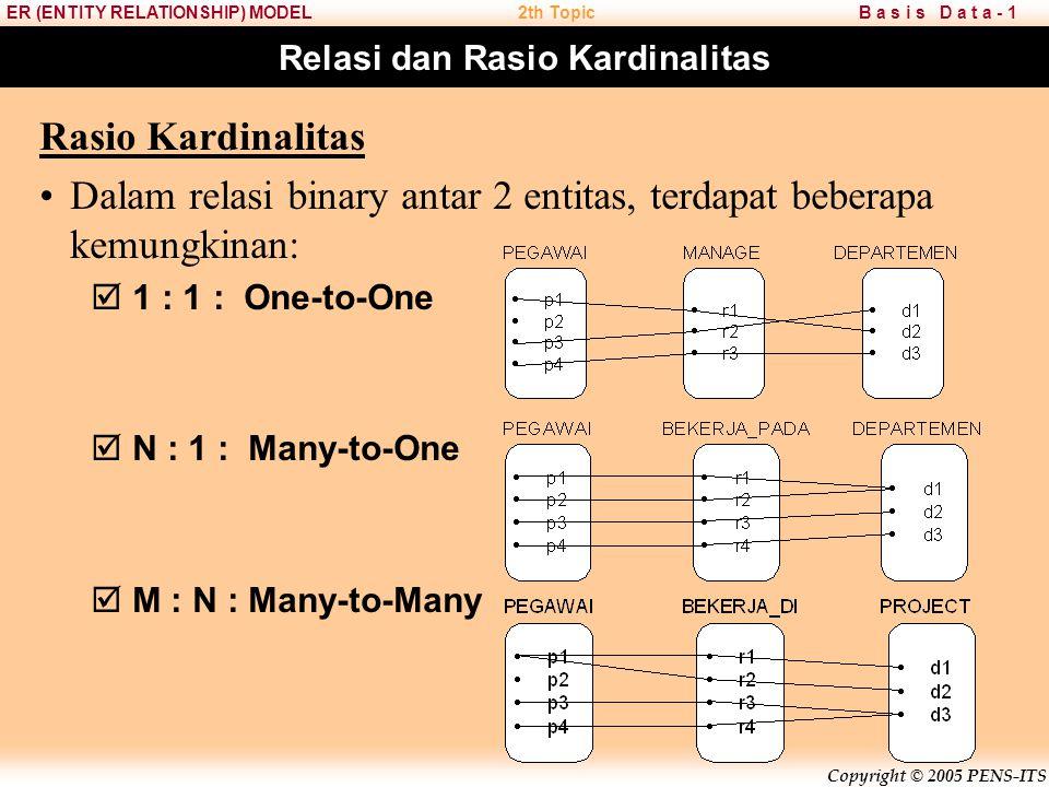 kardinalitas relasi binary options