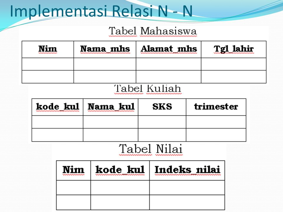 Implementasi Relasi N - N