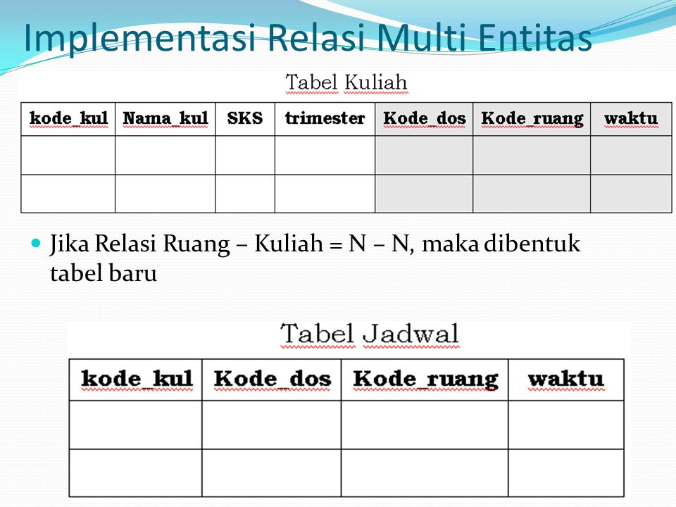 Implementasi Relasi Multi Entitas