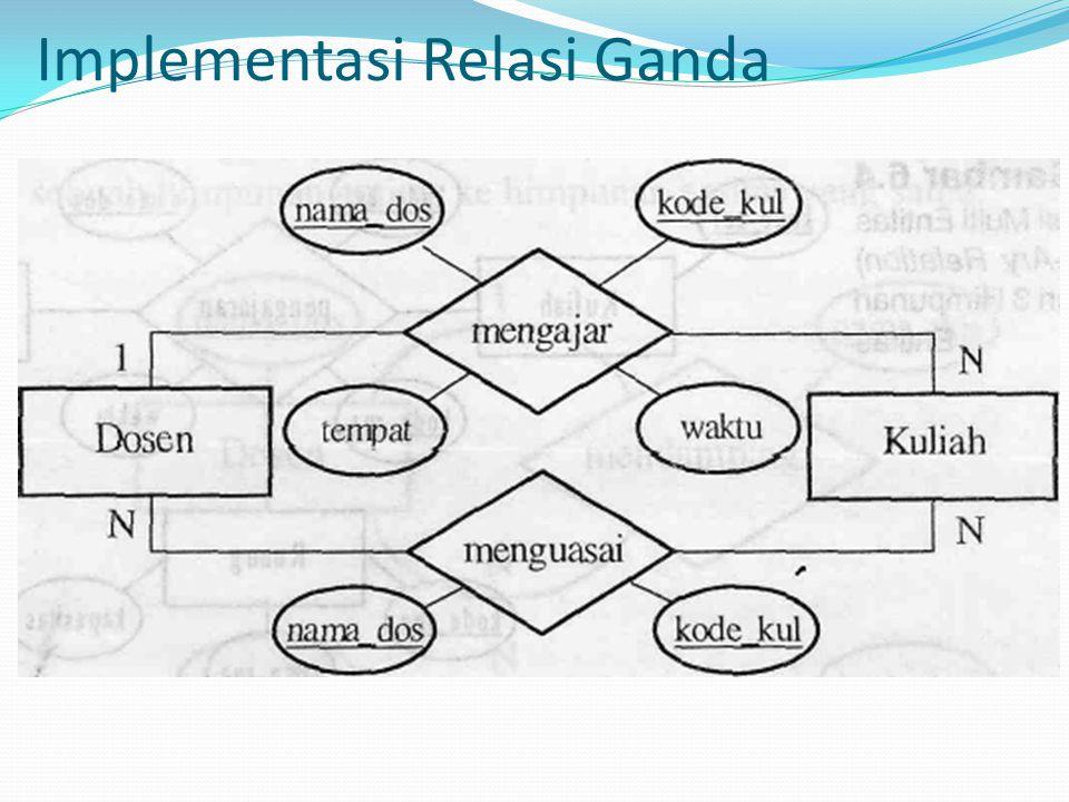 Implementasi Relasi Ganda