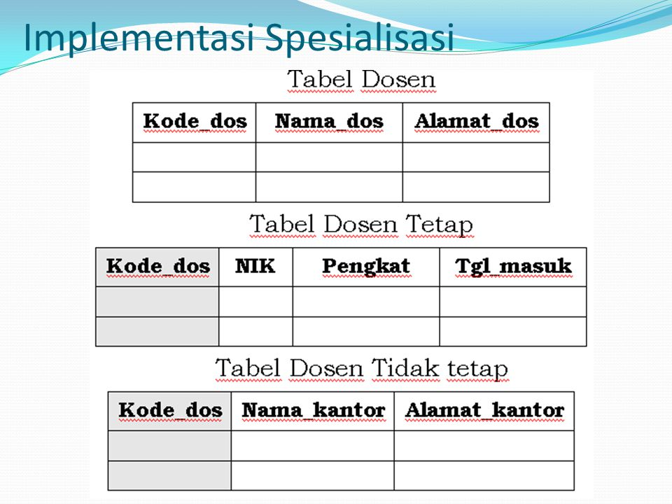 Implementasi Spesialisasi