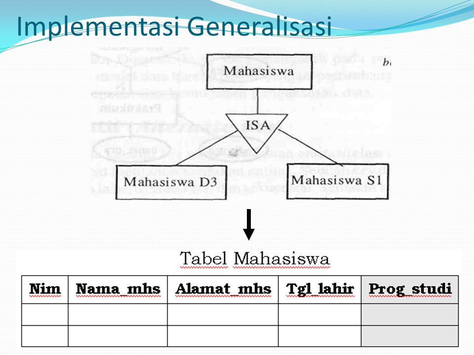 Implementasi Generalisasi
