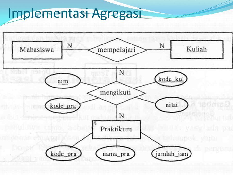 Implementasi Agregasi
