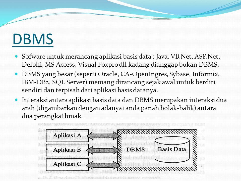 DBMS Sofware untuk merancang aplikasi basis data : Java, VB.Net, ASP.Net, Delphi, MS Access, Visual Foxpro dll kadang dianggap bukan DBMS.