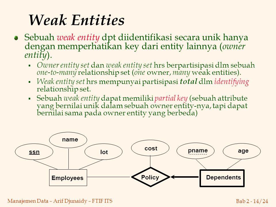 Weak Entities Sebuah weak entity dpt diidentifikasi secara unik hanya dengan memperhatikan key dari entity lainnya (owner entity).