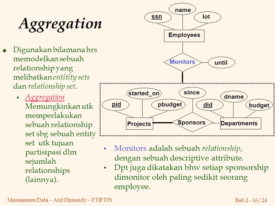 name Aggregation. ssn. lot. Employees. Digunakan bilamana hrs memodelkan sebuah relationship yang melibatkan entitity sets dan relationship set.