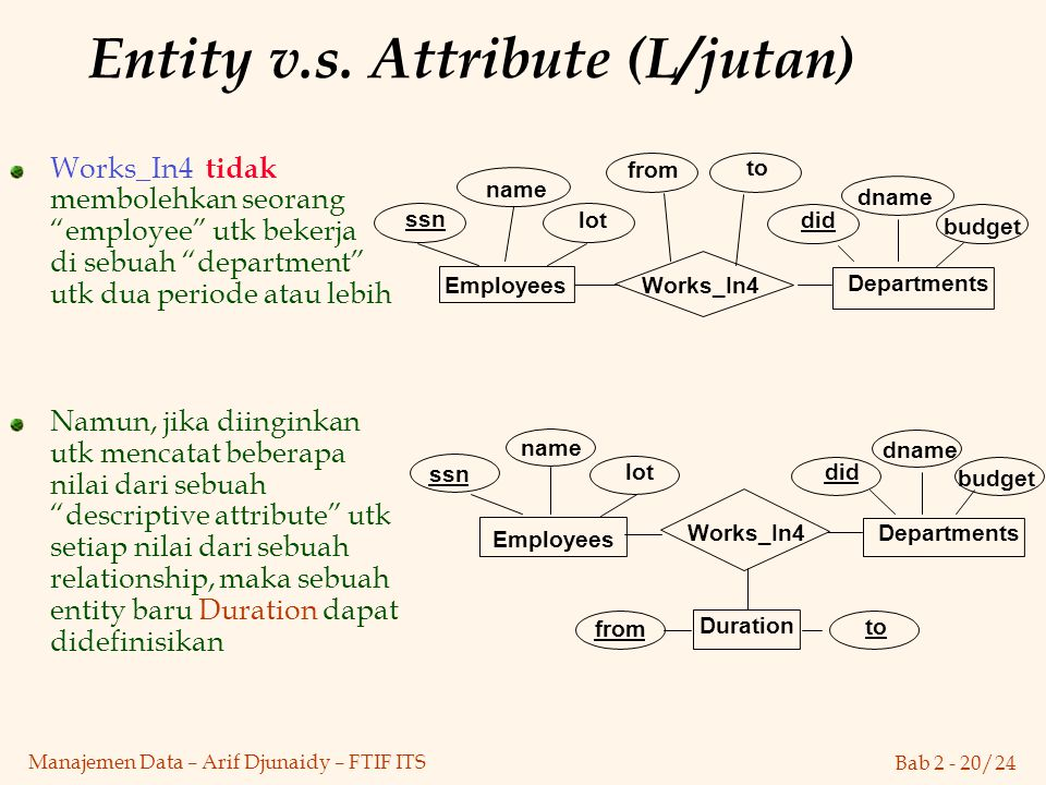Entity v.s. Attribute (L/jutan)