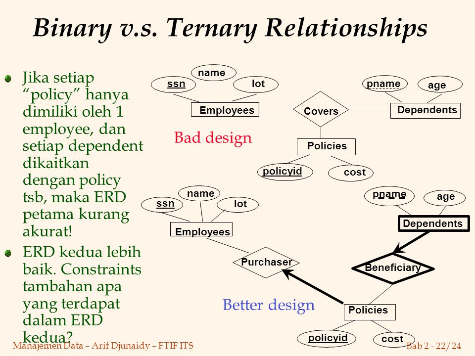 Binary v.s. Ternary Relationships