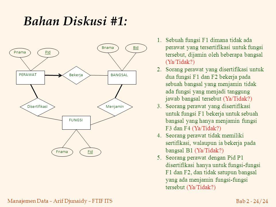 Bahan Diskusi #1: PERAWAT. BANGSAL. FUNGSI. Pnama. Pid. Bnama. Bid. Fnama. Fid. Bekerja. Disertifikasi.