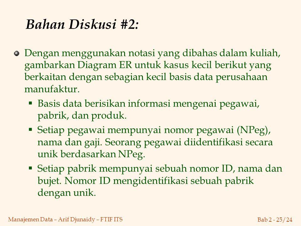 Bahan Diskusi #2: