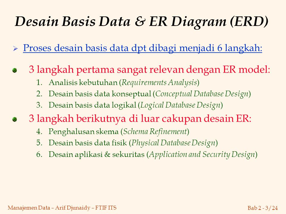Desain Basis Data & ER Diagram (ERD)