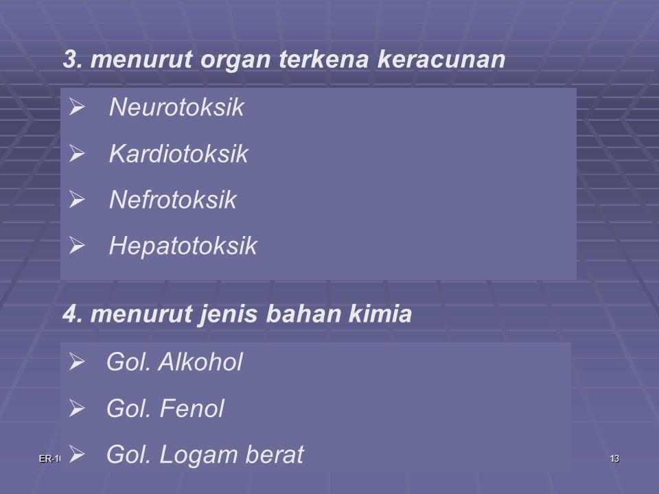 3. menurut organ terkena keracunan