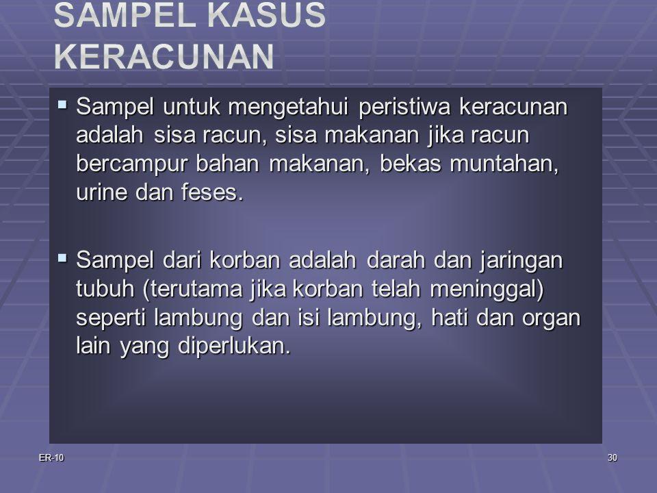 Sampel kasus keracunan