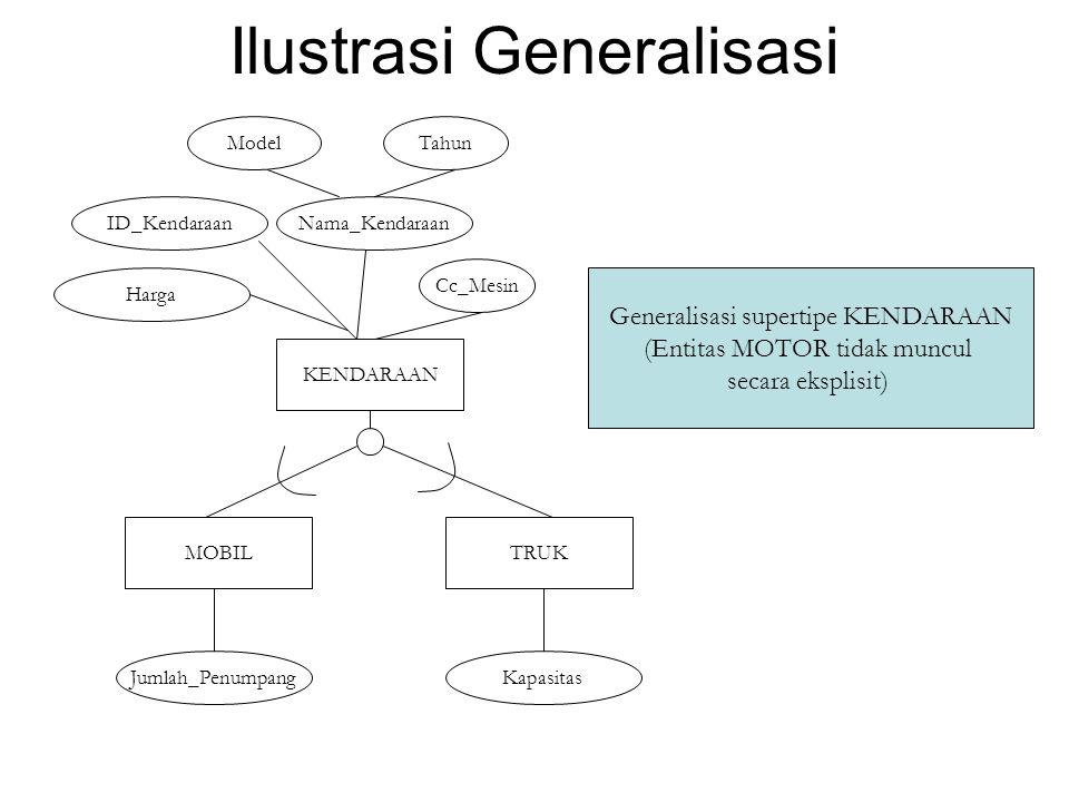 Ilustrasi Generalisasi