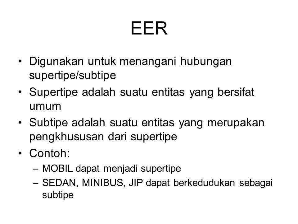 EER Digunakan untuk menangani hubungan supertipe/subtipe