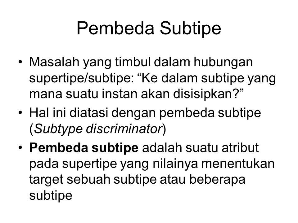 Pembeda Subtipe Masalah yang timbul dalam hubungan supertipe/subtipe: Ke dalam subtipe yang mana suatu instan akan disisipkan