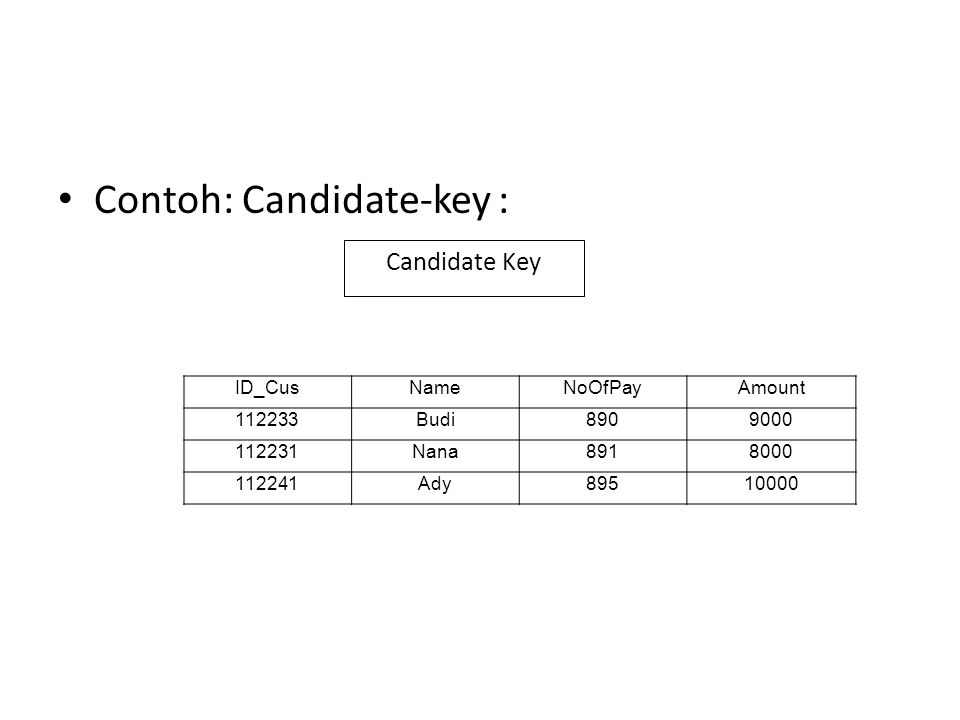 Contoh: Candidate-key :