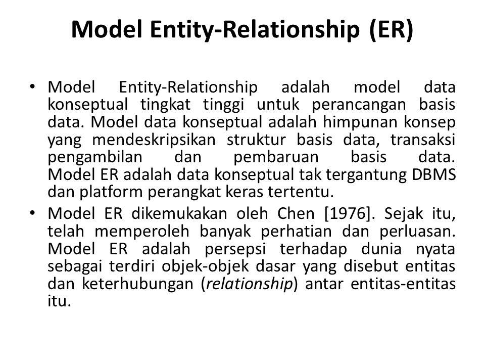 Model Entity-Relationship (ER)