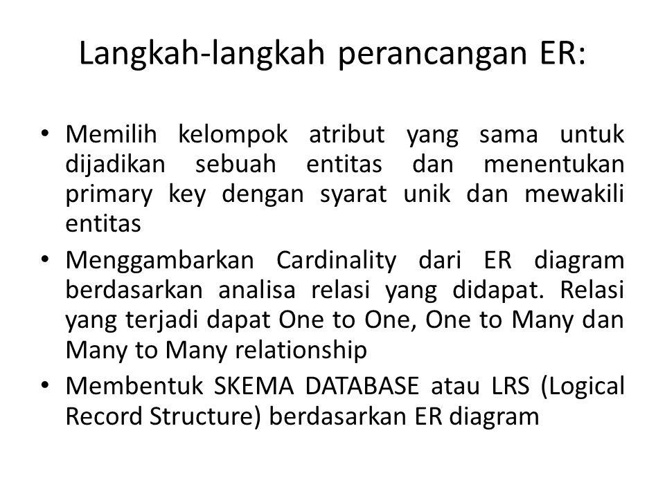Langkah-langkah perancangan ER: