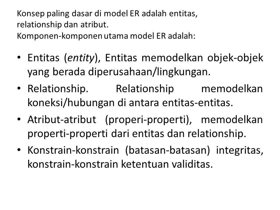 Konsep paling dasar di model ER adalah entitas, relationship dan atribut. Komponen-komponen utama model ER adalah: