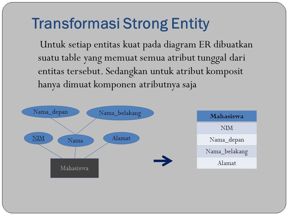 Transformasi Strong Entity