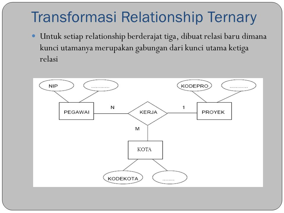 Transformasi Relationship Ternary