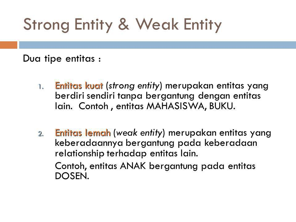 Strong Entity & Weak Entity