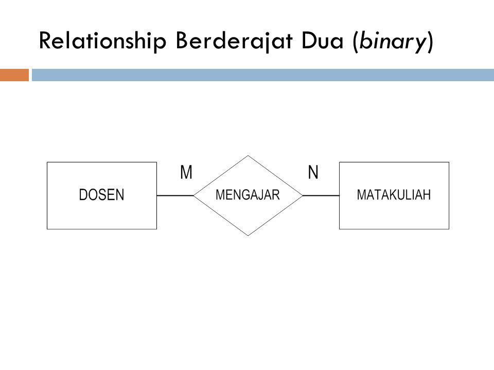 Relationship Berderajat Dua (binary)