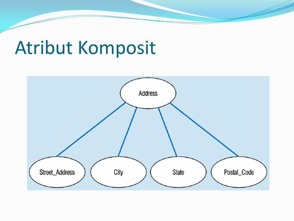 Atribut Komposit