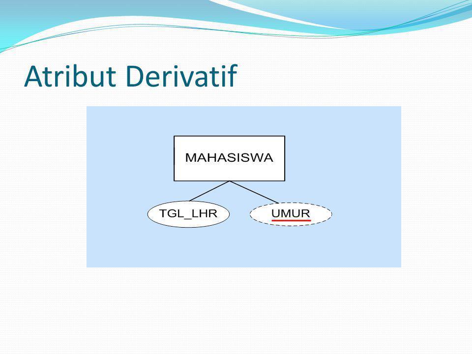 Atribut Derivatif