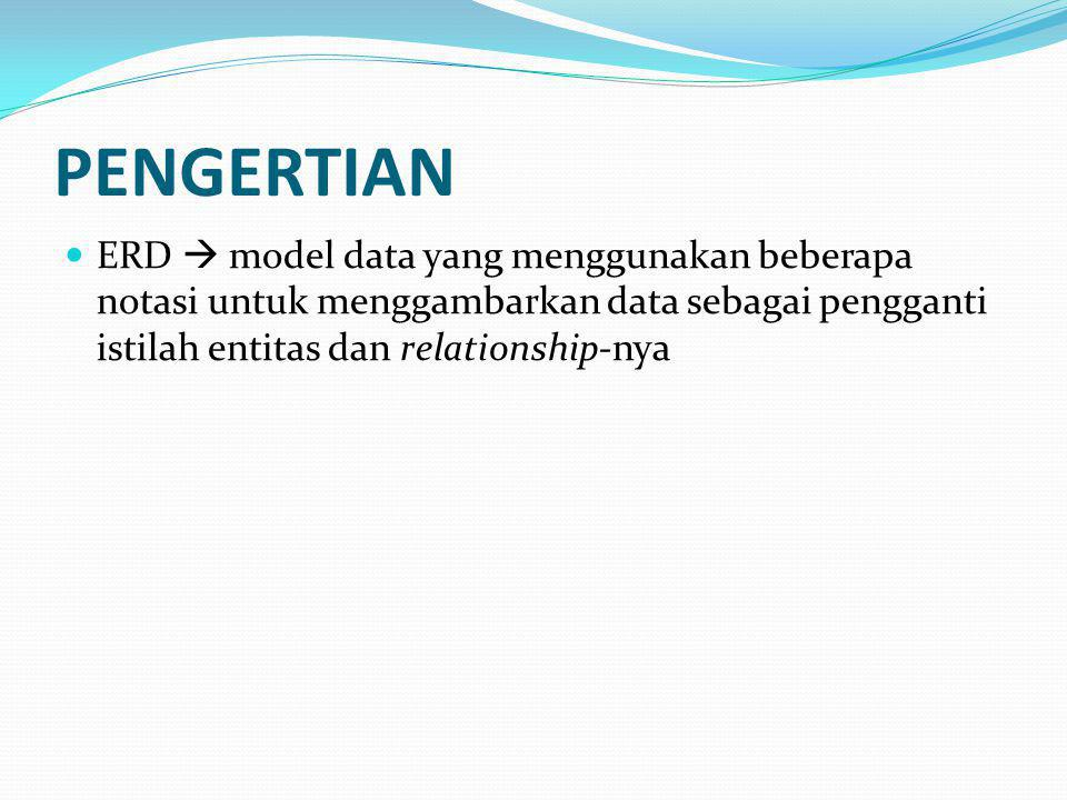 PENGERTIAN ERD  model data yang menggunakan beberapa notasi untuk menggambarkan data sebagai pengganti istilah entitas dan relationship-nya.