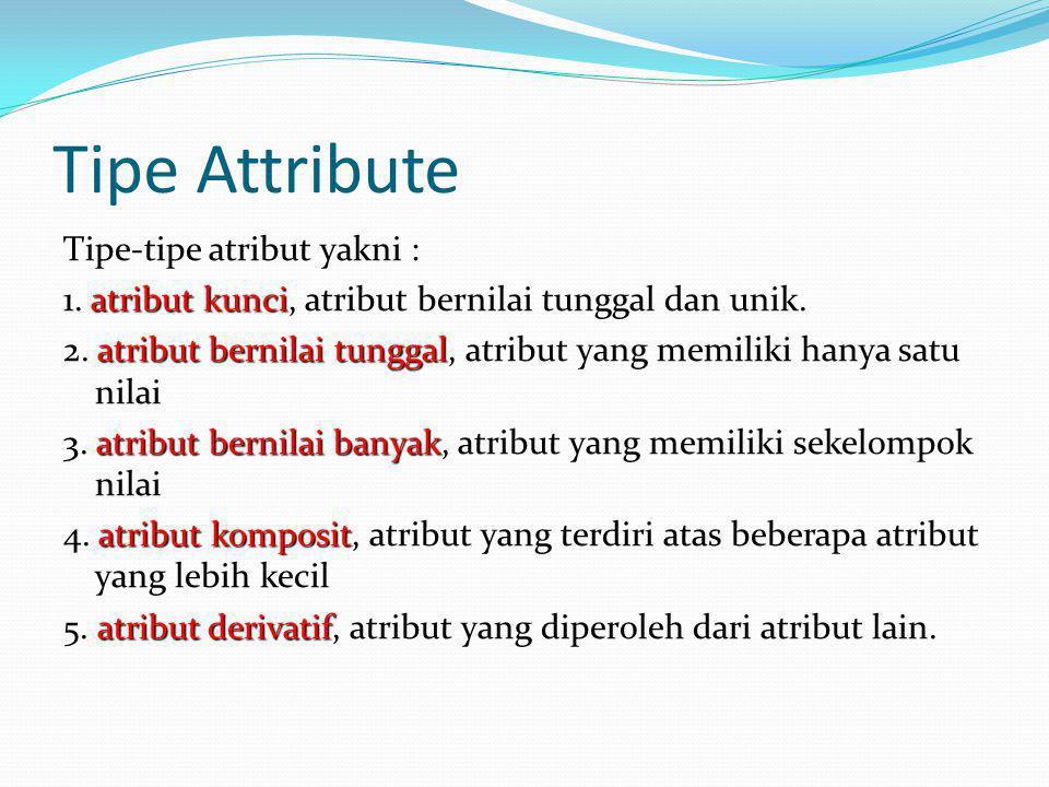 Tipe Attribute Tipe-tipe atribut yakni :