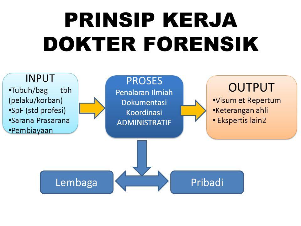 PRINSIP KERJA DOKTER FORENSIK