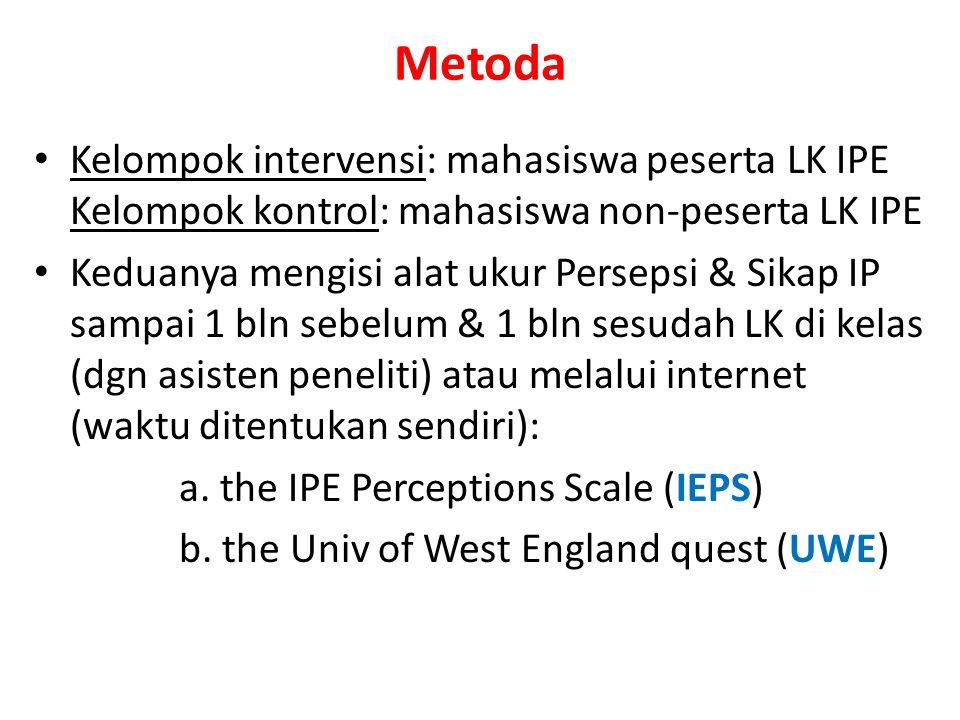 Metoda Kelompok intervensi: mahasiswa peserta LK IPE Kelompok kontrol: mahasiswa non-peserta LK IPE.