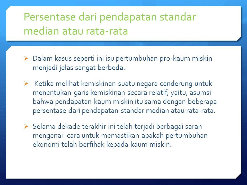 Persentase dari pendapatan standar median atau rata-rata