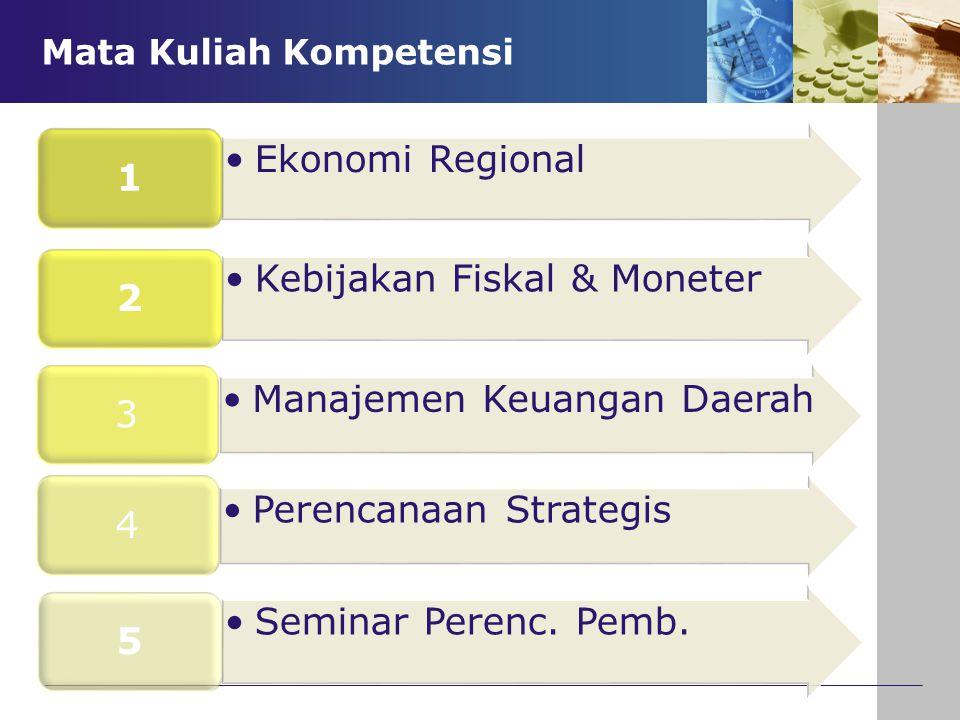 Kebijakan Fiskal & Moneter 3 Manajemen Keuangan Daerah 4