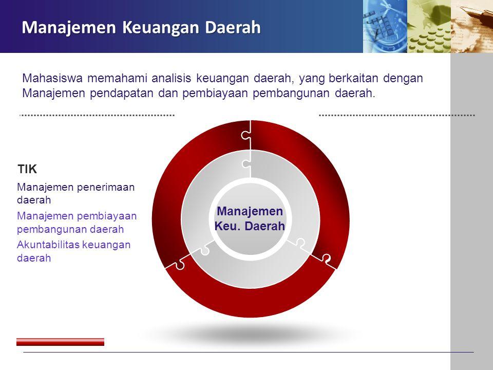 Manajemen Keuangan Daerah