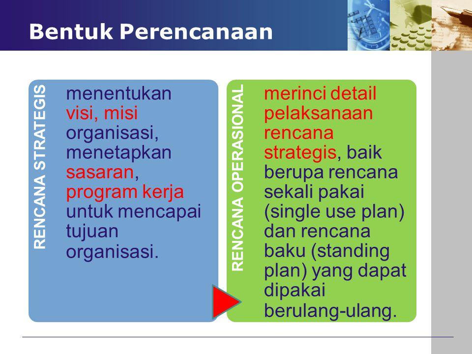 Bentuk Perencanaan RENCANA STRATEGIS. menentukan visi, misi organisasi, menetapkan sasaran, program kerja untuk mencapai tujuan organisasi.