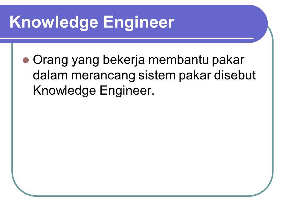 Knowledge Engineer Orang yang bekerja membantu pakar dalam merancang sistem pakar disebut Knowledge Engineer.