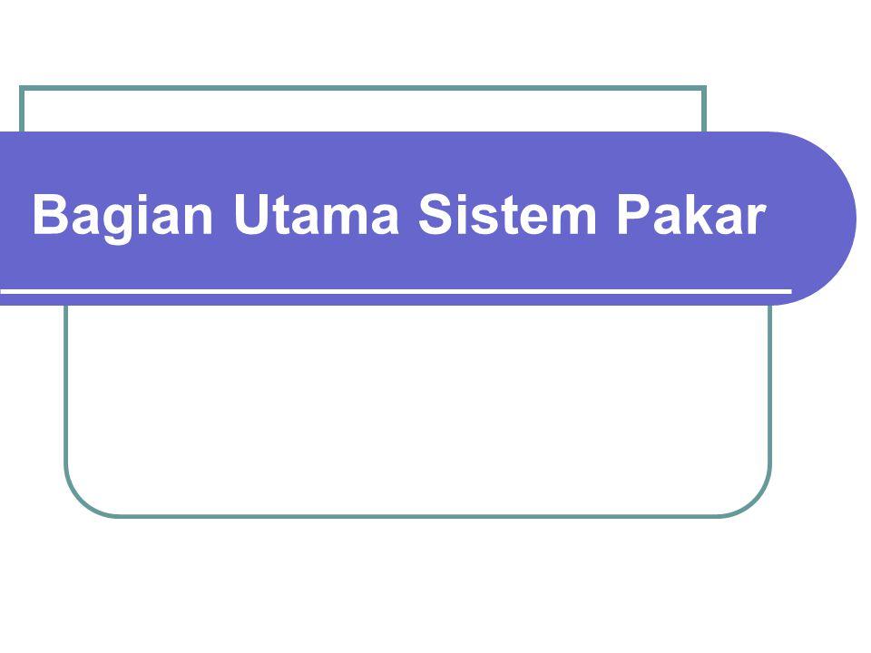 Bagian Utama Sistem Pakar